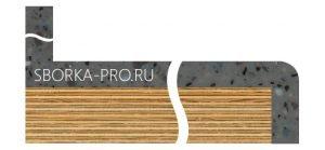 Вид плинтуса - 8. С переходом в стеновую панель без свода (интеграции) под углом 90 градусов.